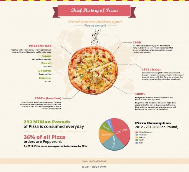 olp-infographic1