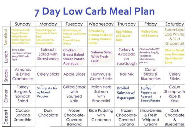 7-day-menu-plan-with-low-carbs